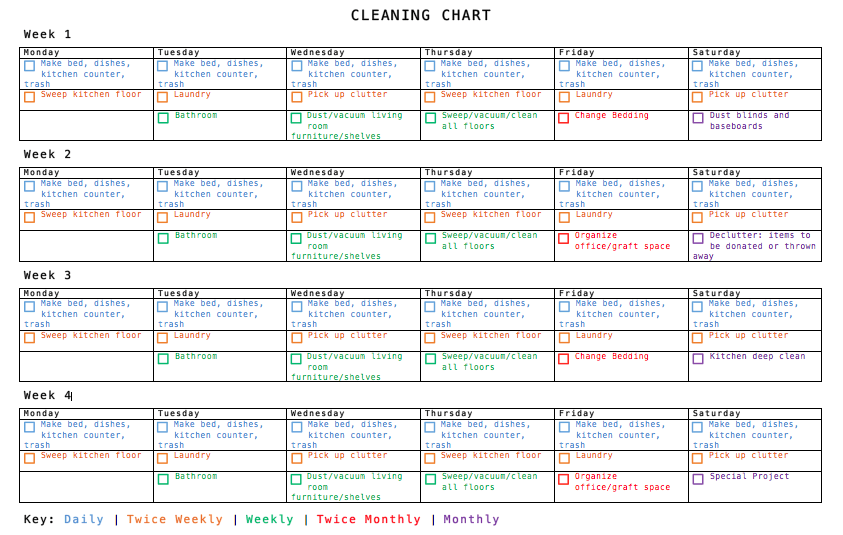 "Cleaning job chart for moms who need some organization in their homes. Great monthly ""chore chart"" schedule to follow. Job chart printable!"