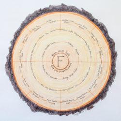 original watercolor family tree